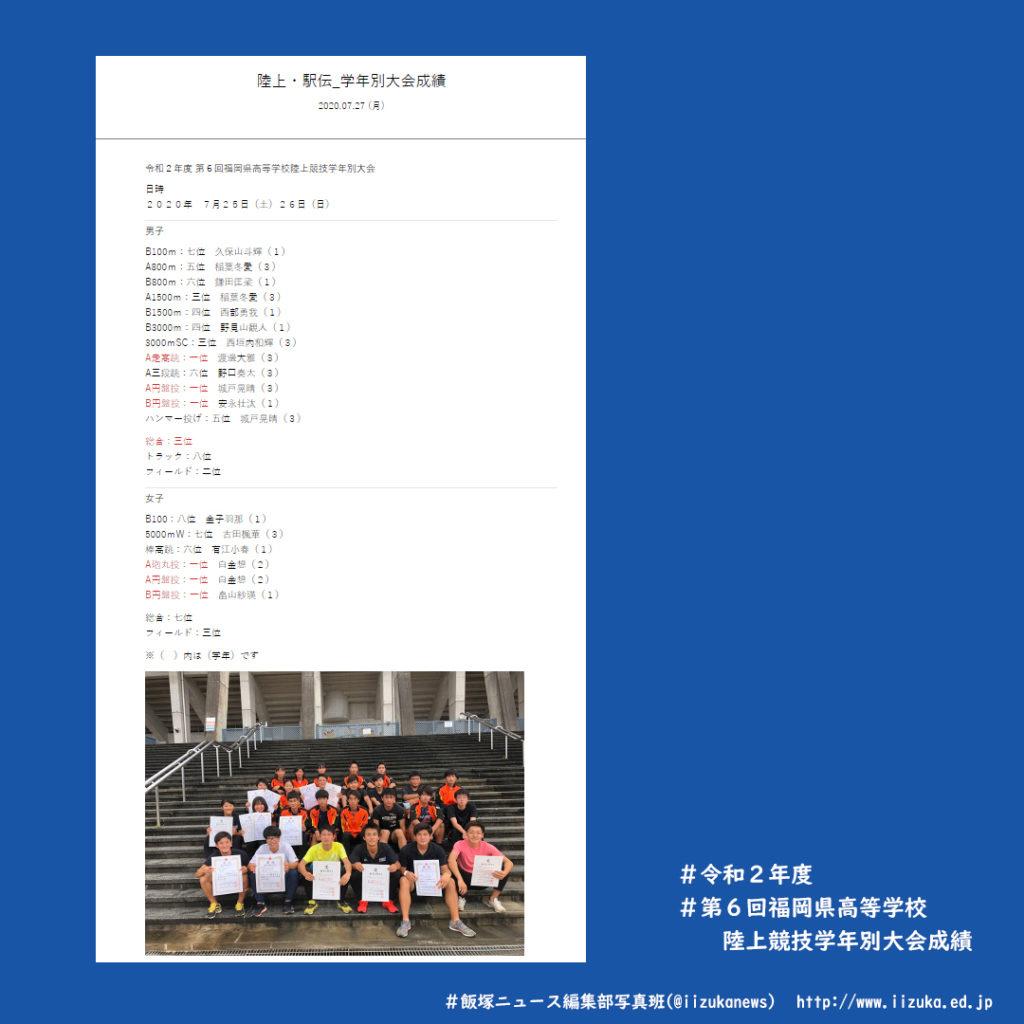 陸上・駅伝_学年別大会成績のアイキャッチ画像